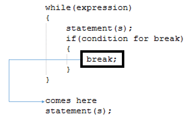 For c#